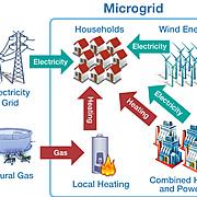 Tackling the Challenge of Smarter Energy Design
